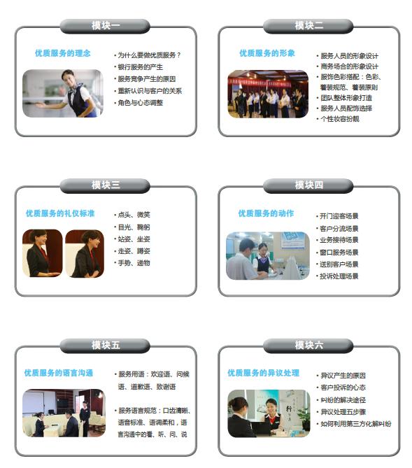 银行服务营销体系